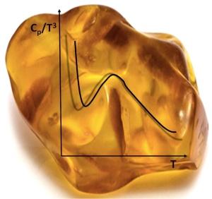 Las anómalas propiedades térmicas de los vidrios a bajas temperaturas también parecen fosilizadas en vidrios de ámbar estabilizados durante más de 110 millones de años. Miguel Angel Ramos. UAM.