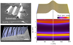 Láminas delgadas de diferentes espesores de MoS2 con tensión (izquierda) y esquema de la modulación de la densidad de estados local a lo largo de la muestra (derecha). Rafael Roldán. ICMM-CSIC.