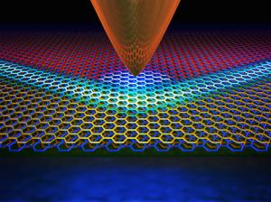 La interacción de una punta nanométrica con una tricapa de grafeno hace posible manipular eléctricamente un soliton (en azul), un tipo especial de defecto en multicapas de grafeno con peculiares propiedades eléctricas y mecánicas. Pablo San José. ICMM-CSIC.