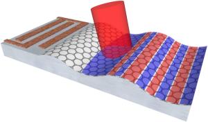 Dispositivo para acoplar luz y los electrones en una capa de carbono vibrando. Jurgen Shiefele. ICMM-CSIC.