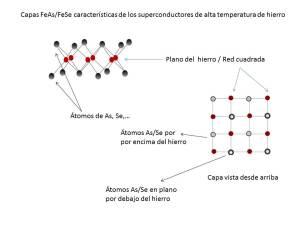 divulgacion-EBascones-Fig2