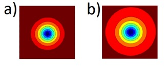 Reducción del núcleo del vórtice (simulación). El radio del vórtice cambia, dependiendo de su velocidad. En a) se representa un vórtice en movimiento (correspondiente a la figura 1a, con menor temperatura promedio) y en b) un vórtice estático (correspondiente a la figura 1b). Antonio Lara y Farkhad Aliev, UAM.