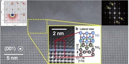 Figura. La imagen de fondo corresponde a microscopía de campo oscuro anular de alto ángulo (HADF) (Z-contrast), las imágenes superiores a mapas HK en el espacio recíproco donde se aprecia el alto grado de coherencia entre las redes del TiO2-rutilo y la capa bombardeada. La imagen inferior derecha es un aumento del HADF y el modelo de simulación correspondiente para la heterostructura TiO2-rutilo/TiO-cúbico. Juan I. Beltrán, UCM