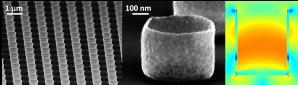Concentración del campo eléctrico en el interior de nanotazas de Au. Ana Conde Rubio. Universidad de Barcelona.