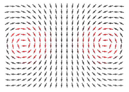 pair-vortice-anti-vortice