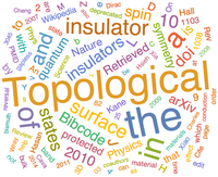 wordcloud_med-2.png